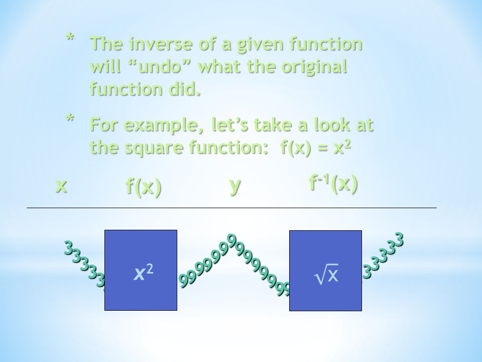 The inverse of a given function will undo what the original function did.