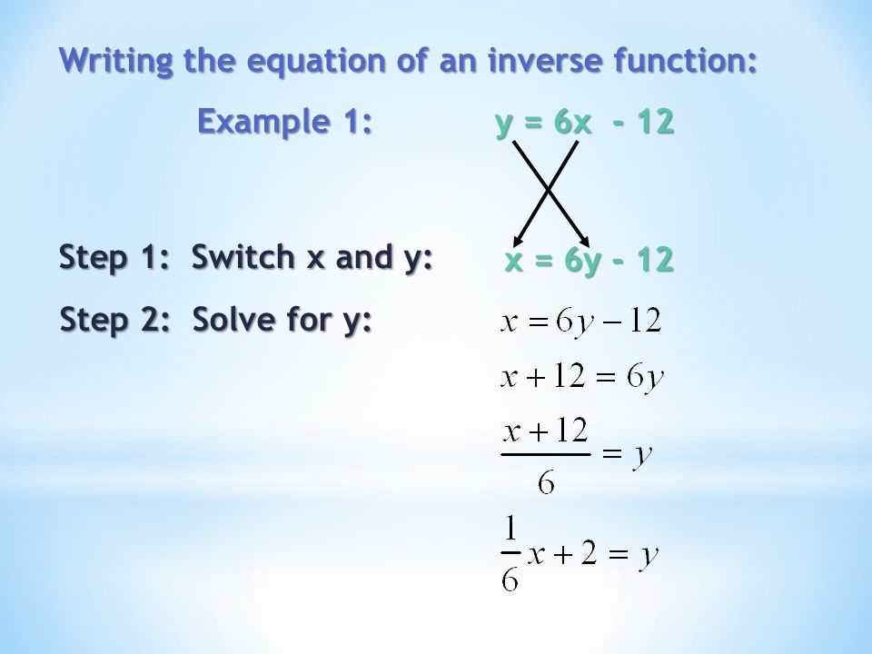 Writing the equation of an inverse function: