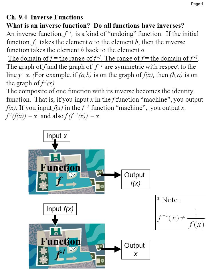 Function f Function f-1 Ch. 9.4 Inverse Functions