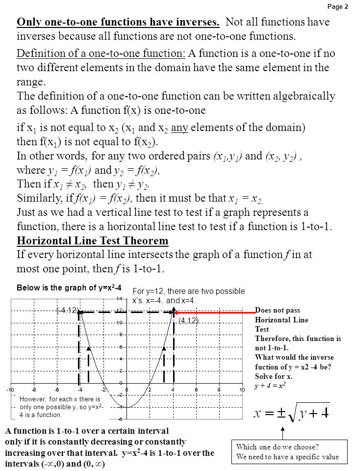 if x1 is not equal to x2 (x1 and x2 any elements of the domain)