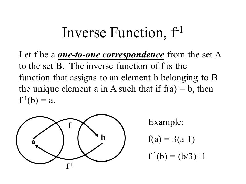 Inverse Function, f-1