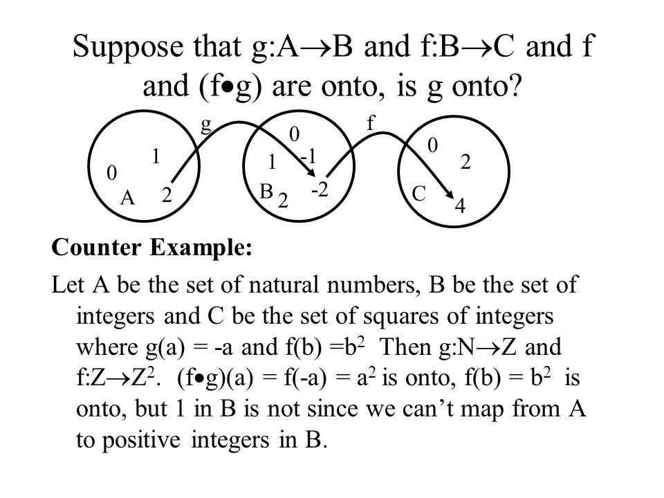 Suppose that g:AB and f:BC and f and (fg) are onto, is g onto