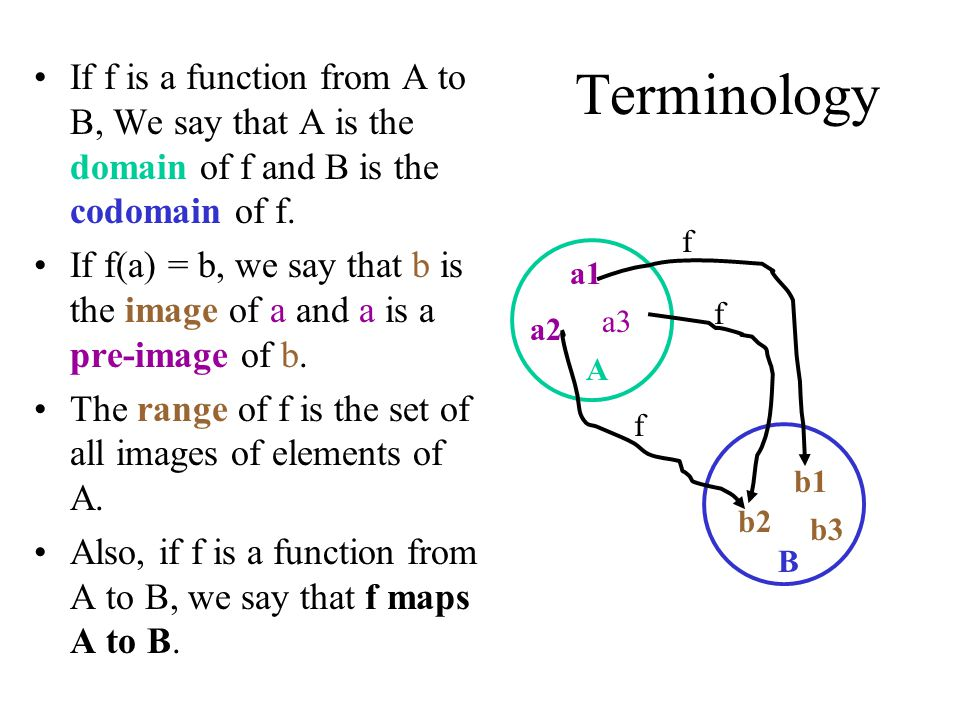 Terminology If f is a function from A to B, We say that A is the domain of f and B is the codomain of f.