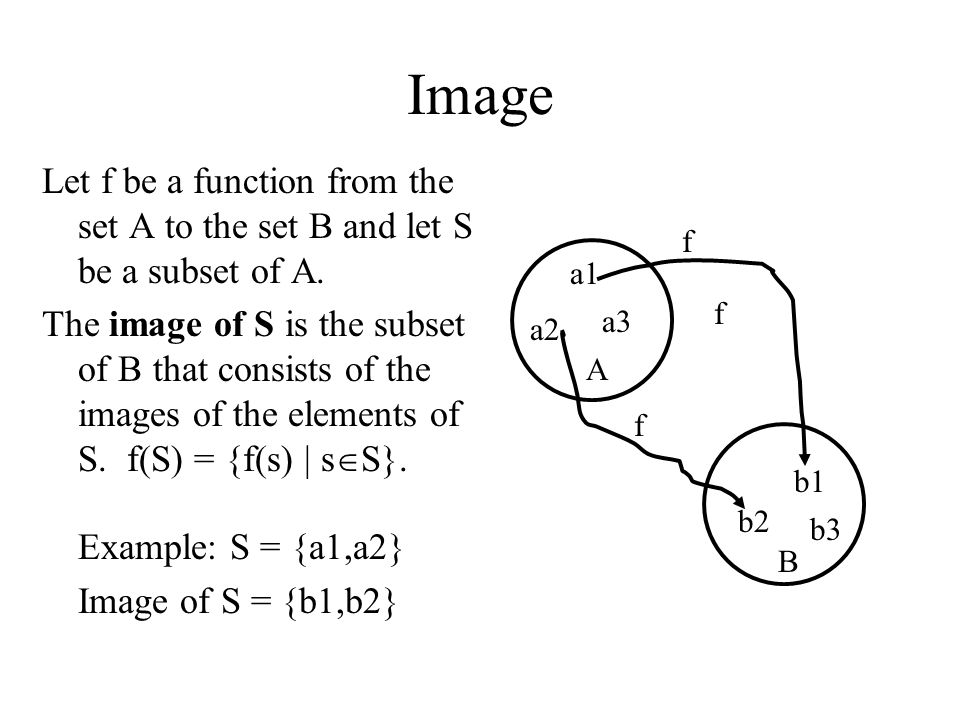 Image Let f be a function from the set A to the set B and let S be a subset of A.