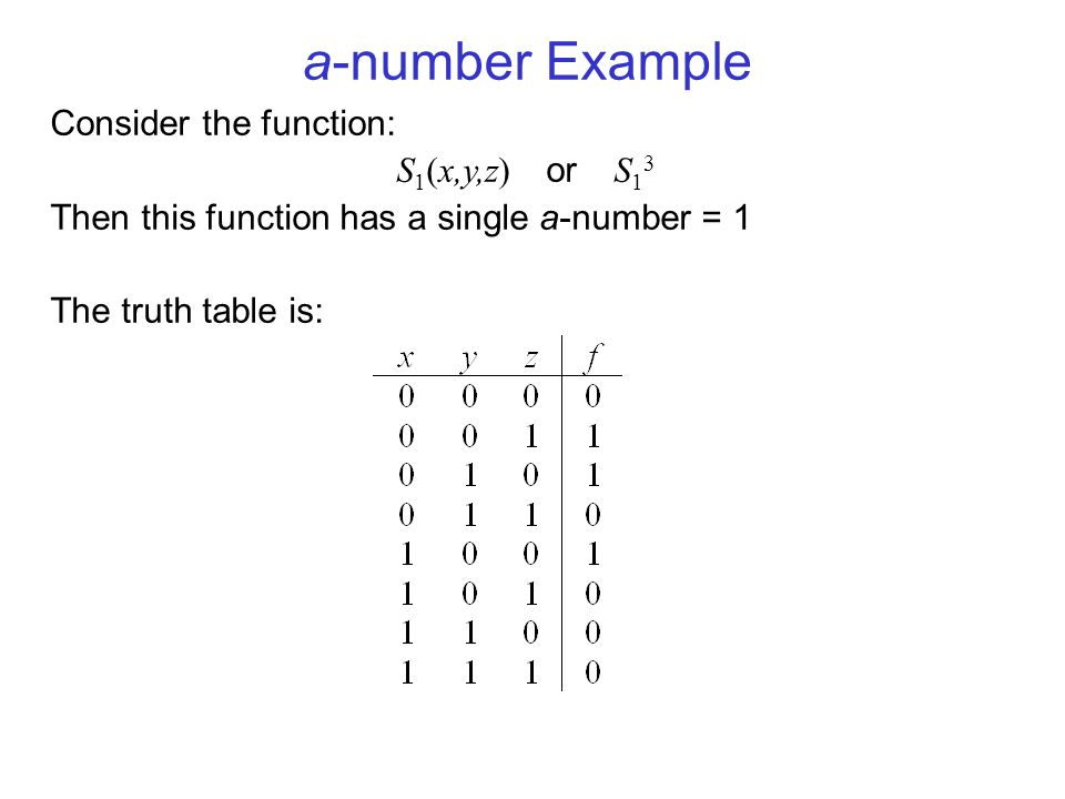 a-number Example Consider the function: S1(x,y,z) or S13