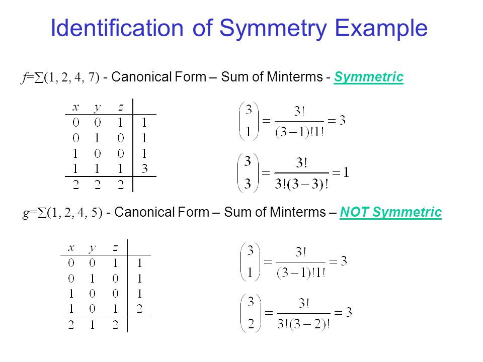 Identification of Symmetry Example