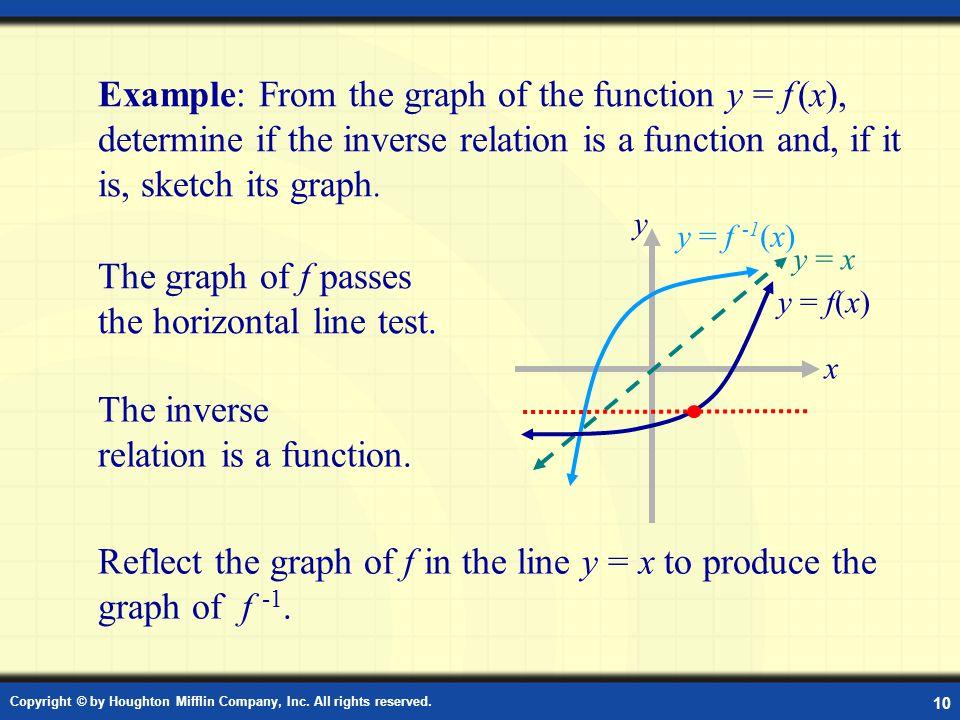 Example: Determine Inverse Function