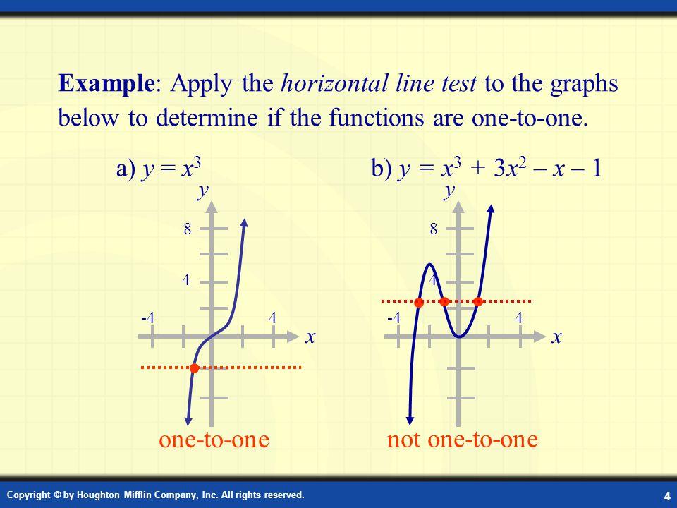 Example: Horizontal Line Test