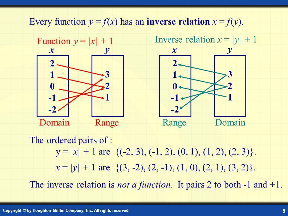 Inverse relation x = |y| + 1