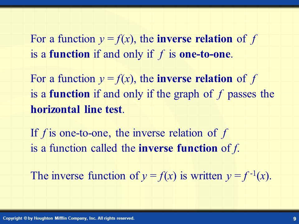 The inverse function of y = f (x) is written y = f -1(x).