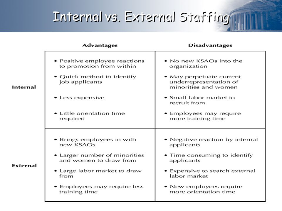 Internal vs. External Staffing