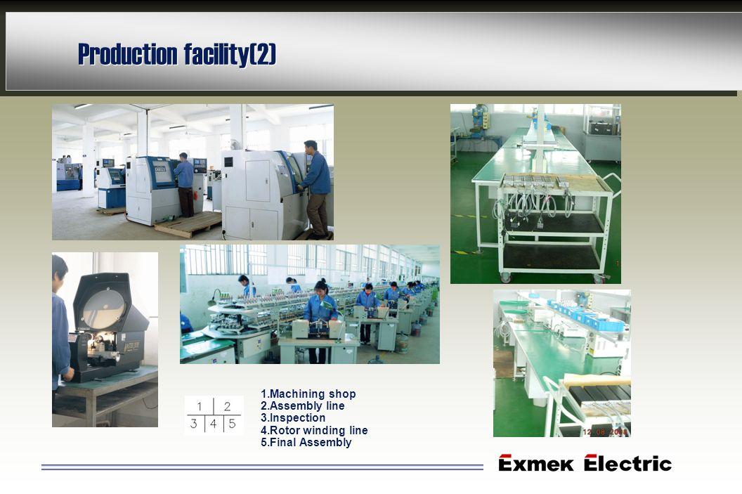 Production facility(2)