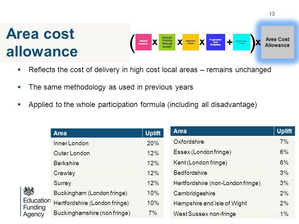 ( ) ) Area cost allowance