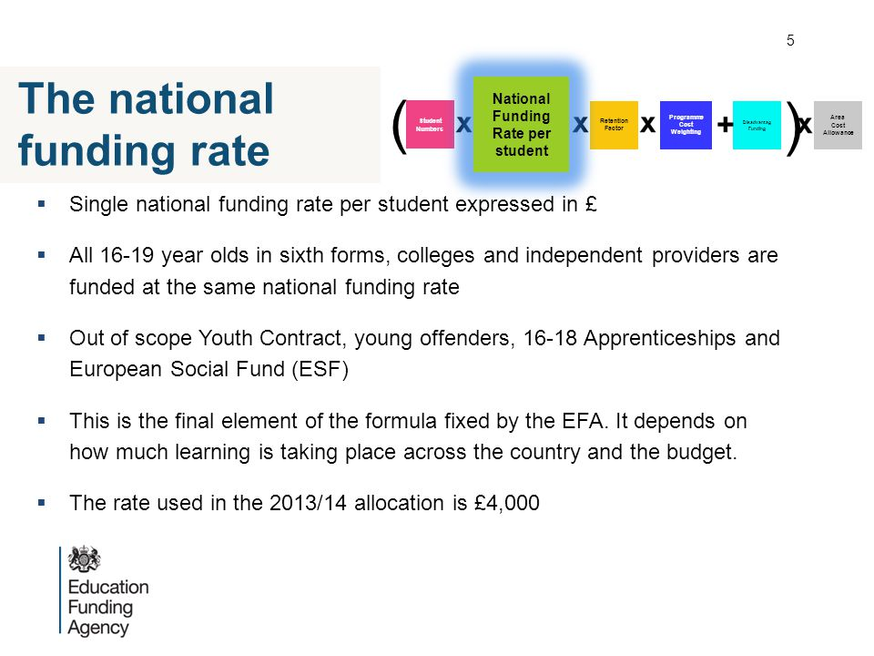 Programme Cost Weighting National Funding Rate per student