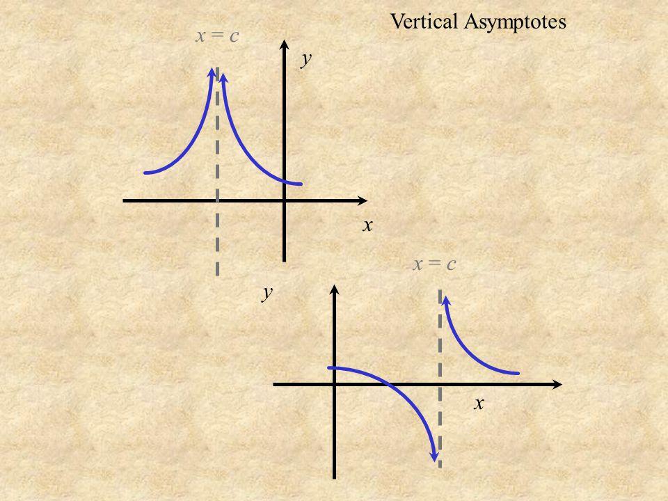Vertical Asymptotes x = c y x x = c y x