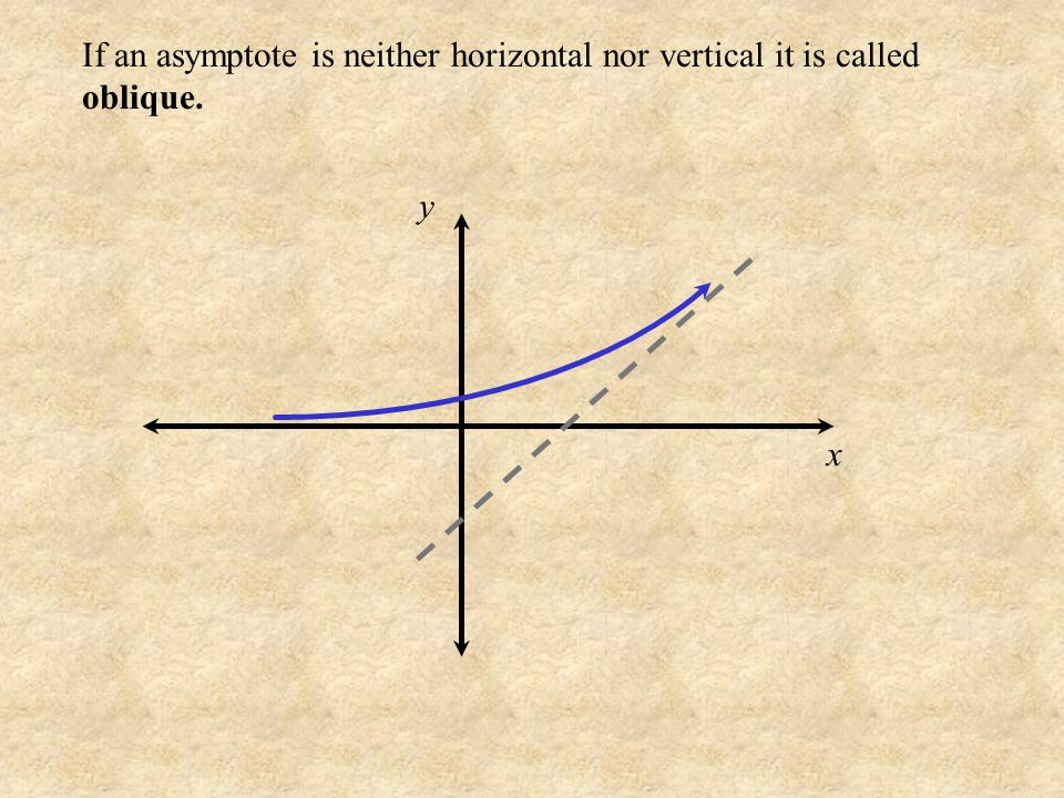 If an asymptote is neither horizontal nor vertical it is called oblique.
