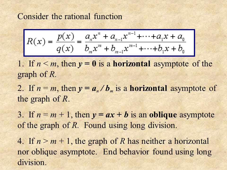 Consider the rational function
