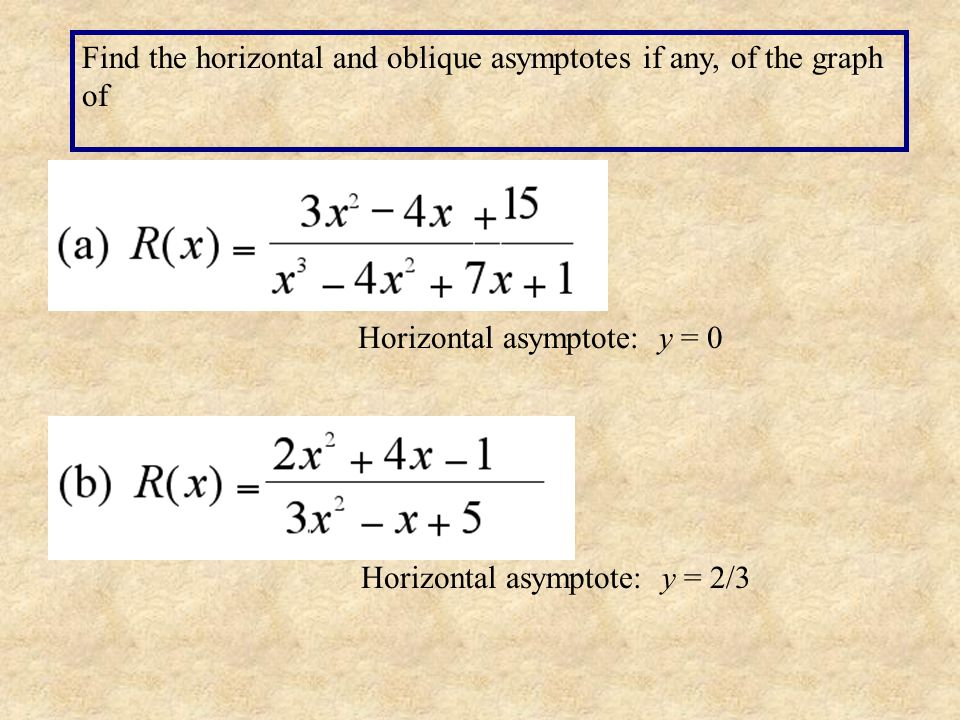 Find the horizontal and oblique asymptotes if any, of the graph of