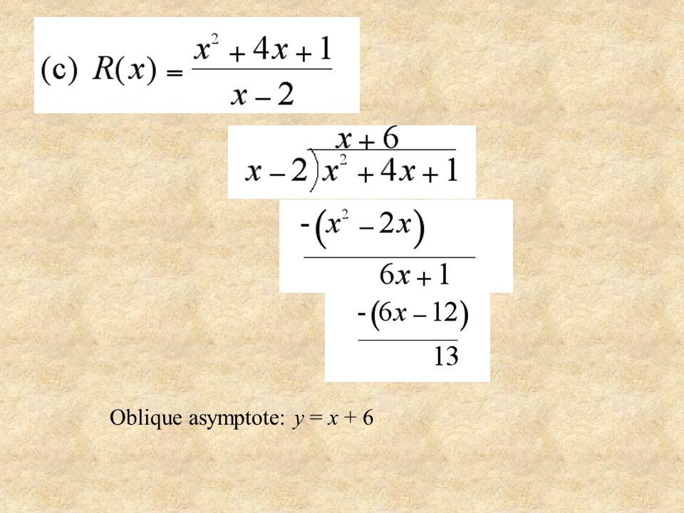 Oblique asymptote: y = x + 6