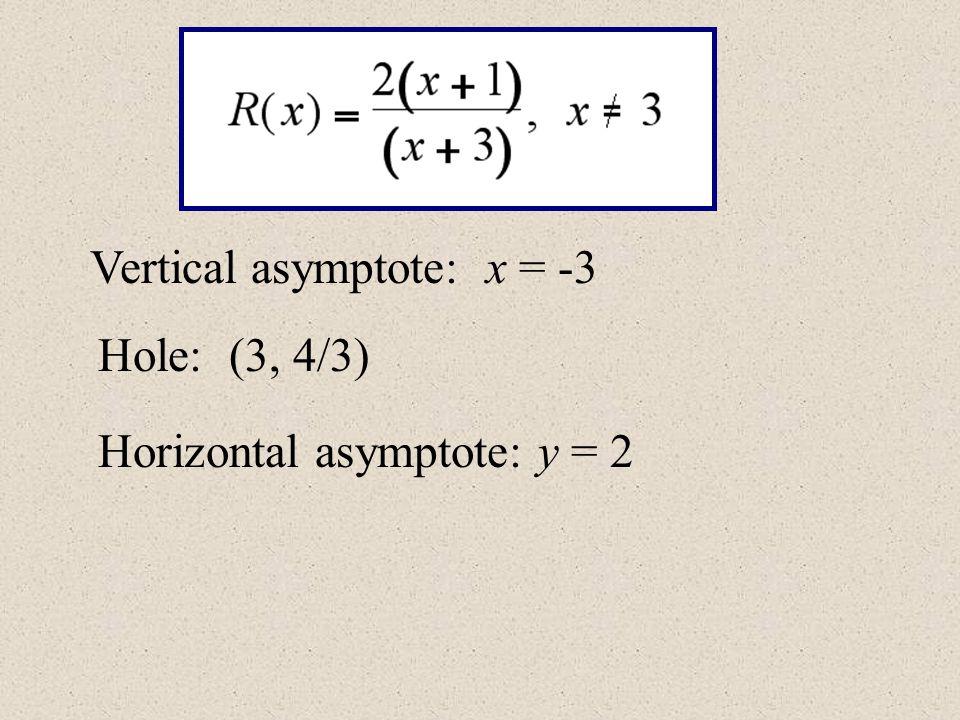 Vertical asymptote: x = -3
