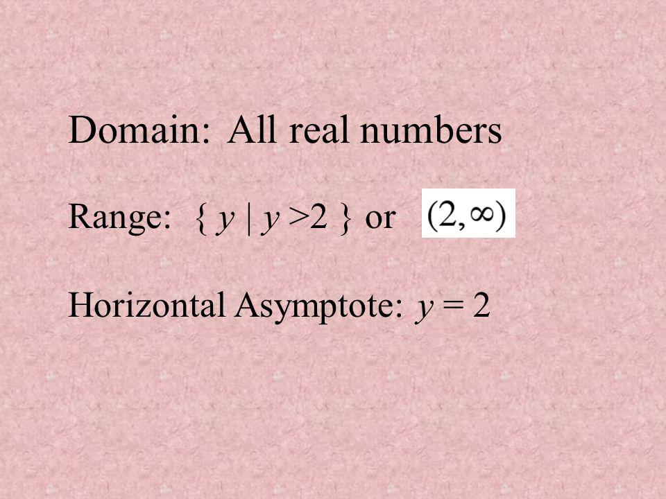 Domain: All real numbers