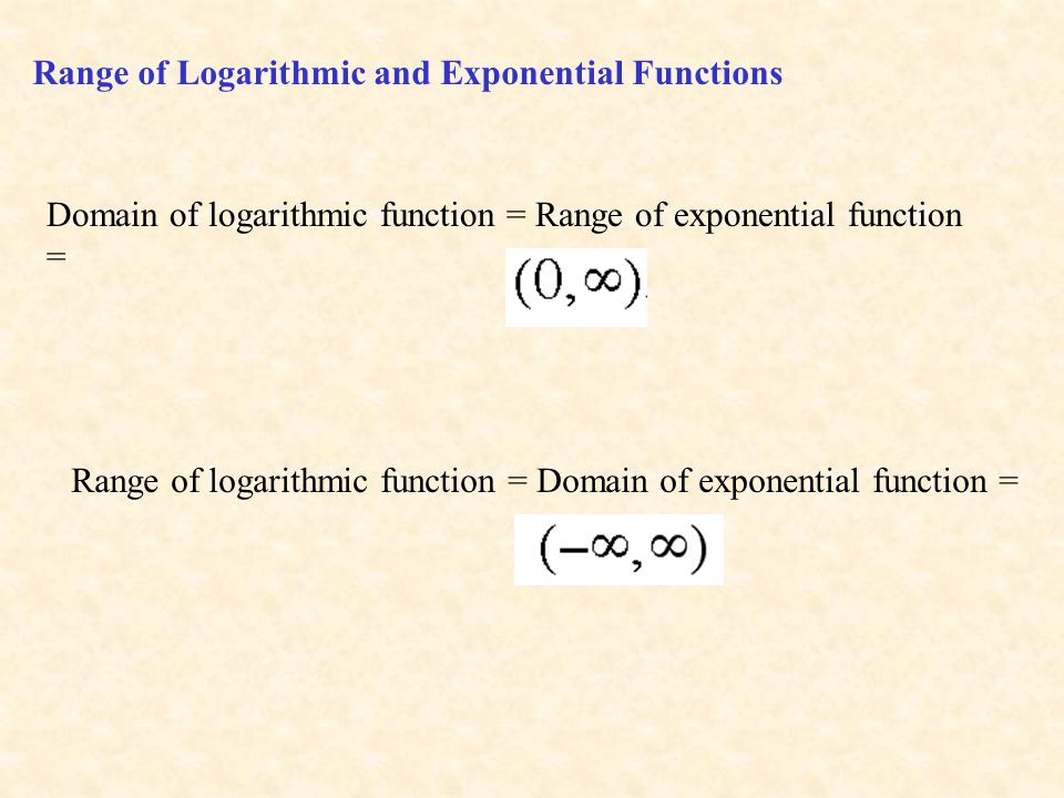 Range of Logarithmic and Exponential Functions