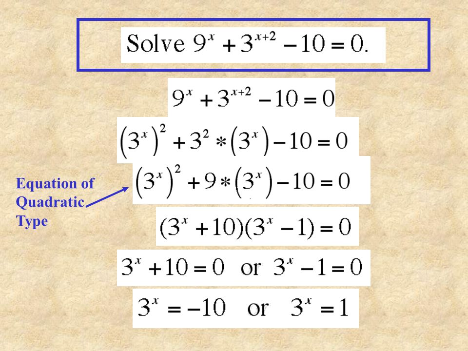 Equation of Quadratic Type