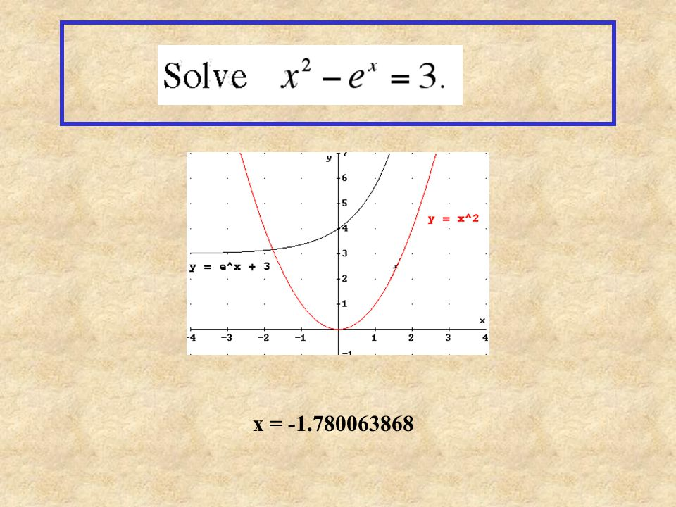 x = -1.780063868