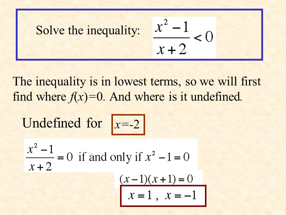 Undefined for Solve the inequality: