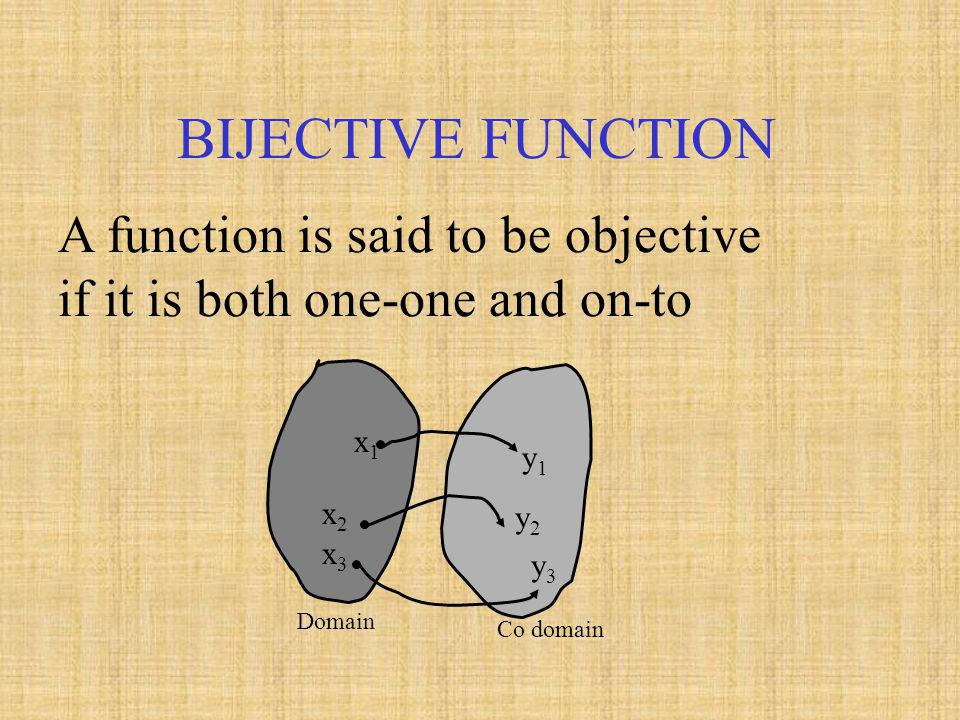 BIJECTIVE FUNCTION A function is said to be objective