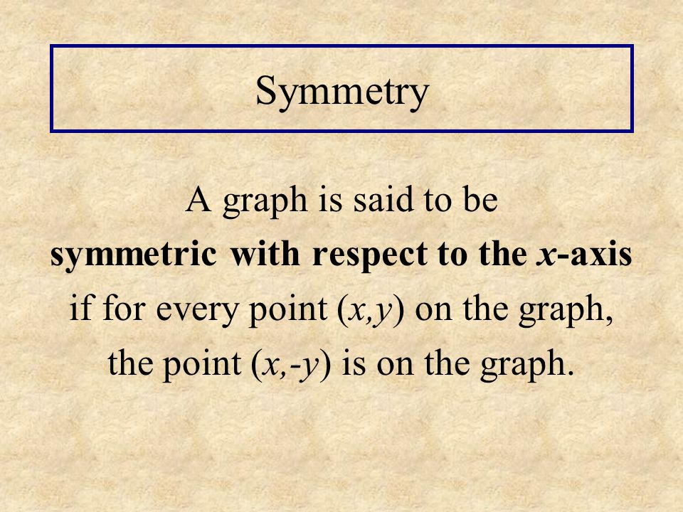 Symmetry A graph is said to be symmetric with respect to the x-axis