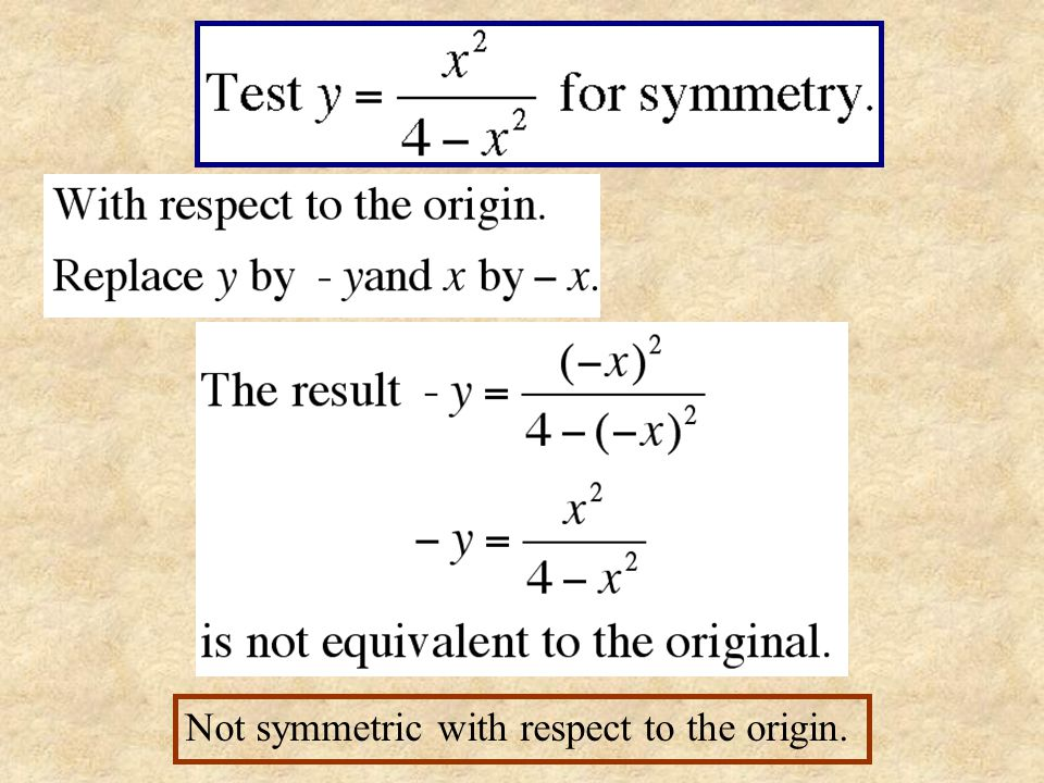 Not symmetric with respect to the origin.