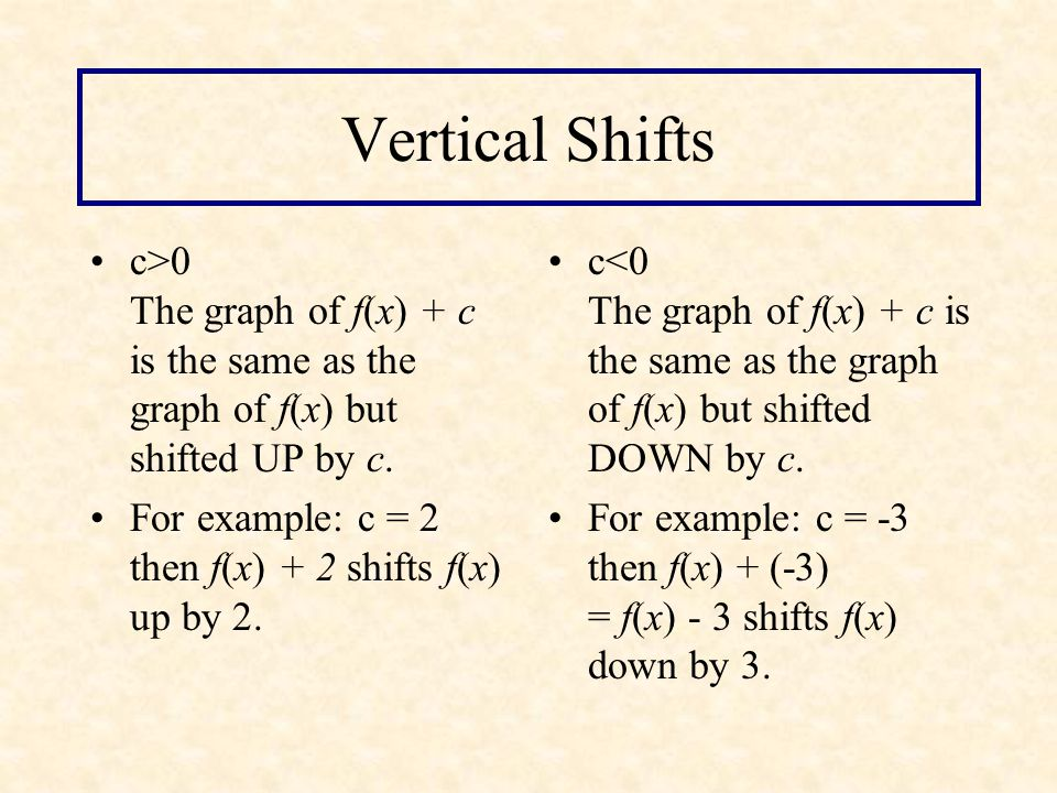 Vertical Shifts c>0 The graph of f(x) + c is the same as the graph of f(x) but shifted UP by c.
