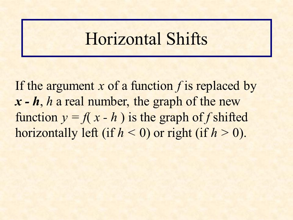 Horizontal Shifts If the argument x of a function f is replaced by