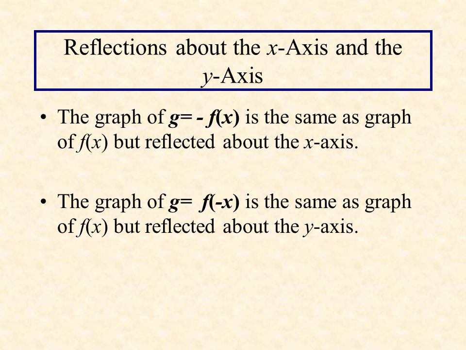 Reflections about the x-Axis and the y-Axis