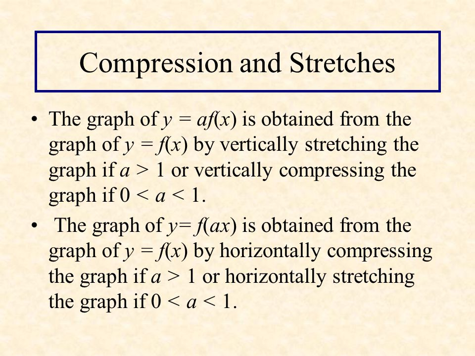 Compression and Stretches