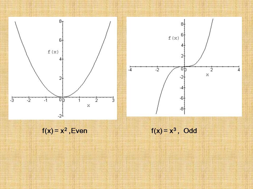 f(x) = x2 ,Even f(x) = x3 , Odd
