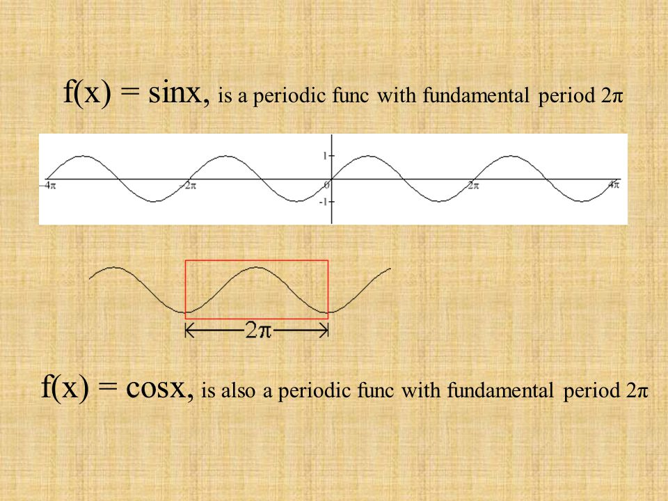 f(x) = sinx, is a periodic func with fundamental period 2π