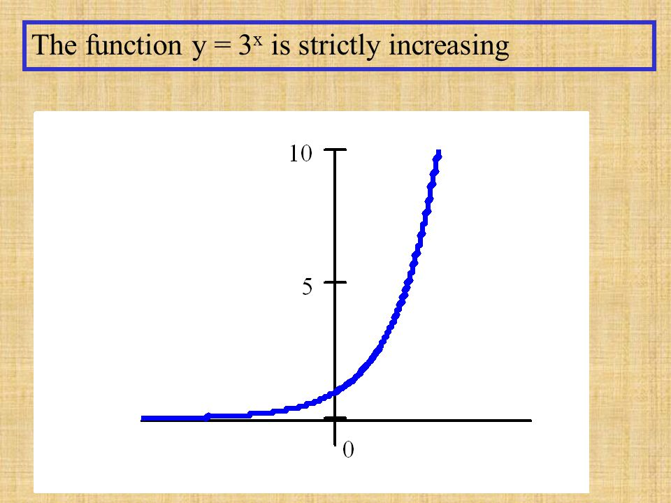 The function y = 3x is strictly increasing