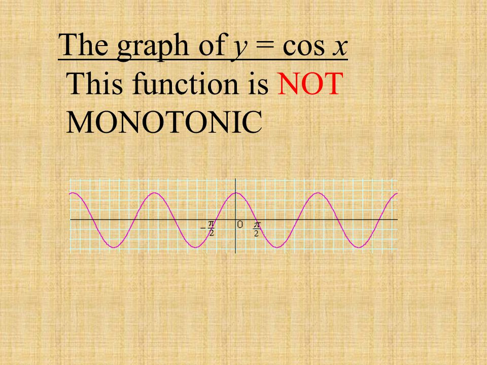 The graph of y = cos x This function is NOT MONOTONIC