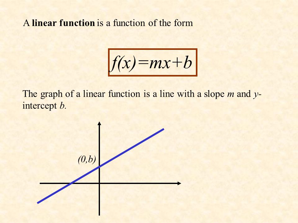 f(x)=mx+b A linear function is a function of the form