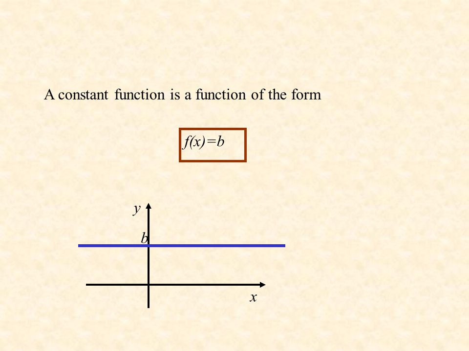 A constant function is a function of the form