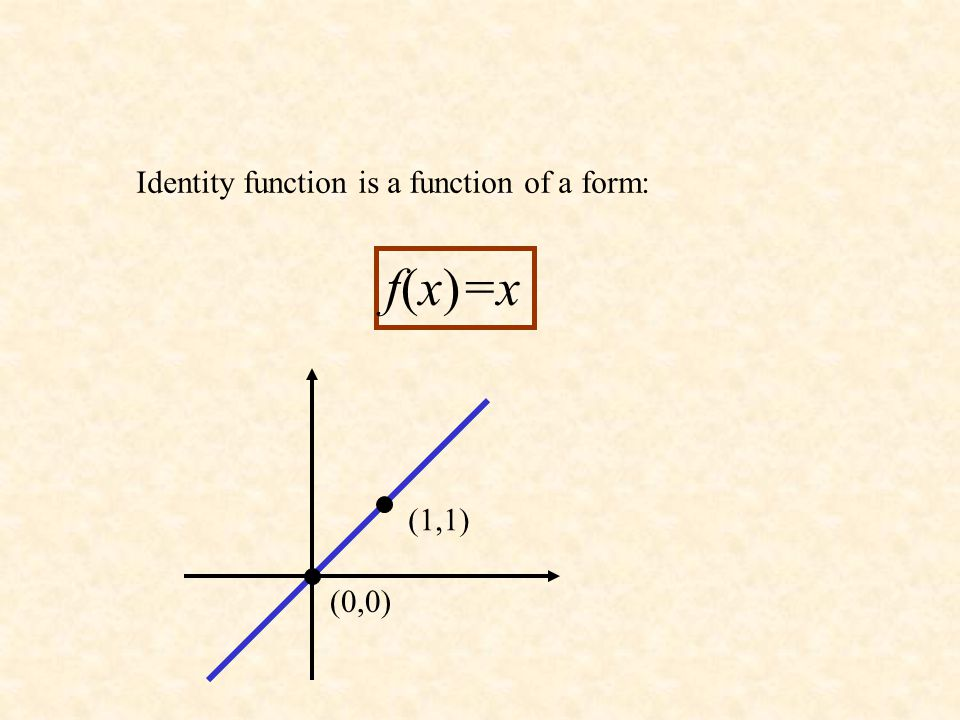 Identity function is a function of a form: