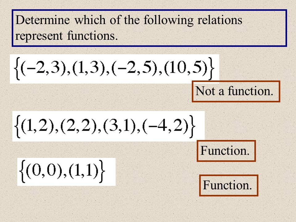 Determine which of the following relations represent functions.