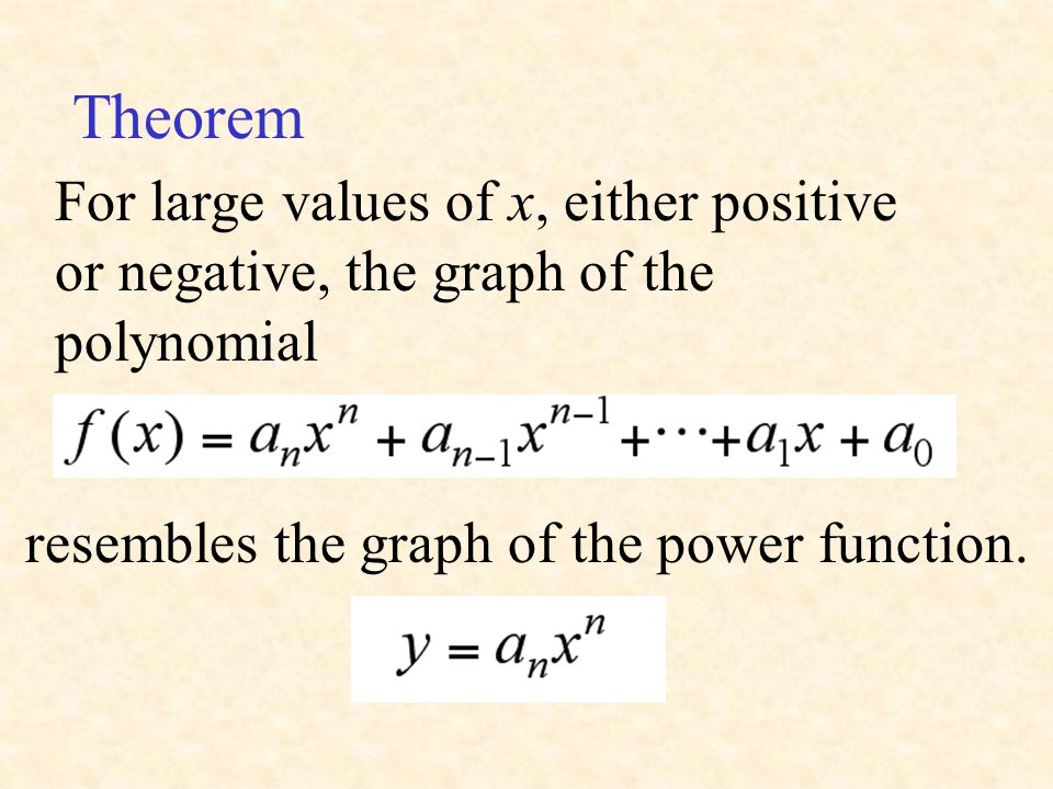 Theorem For large values of x, either positive or negative, the graph of the polynomial.