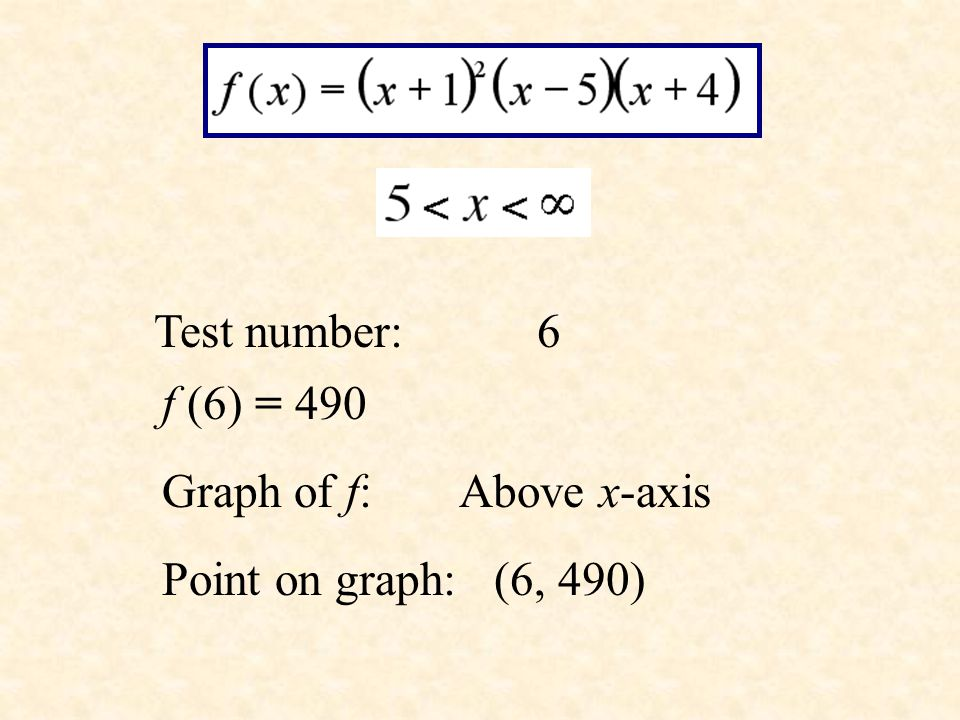 Test number: 6 f (6) = 490 Graph of f: Above x-axis Point on graph: (6, 490)