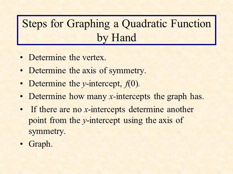 Steps for Graphing a Quadratic Function by Hand