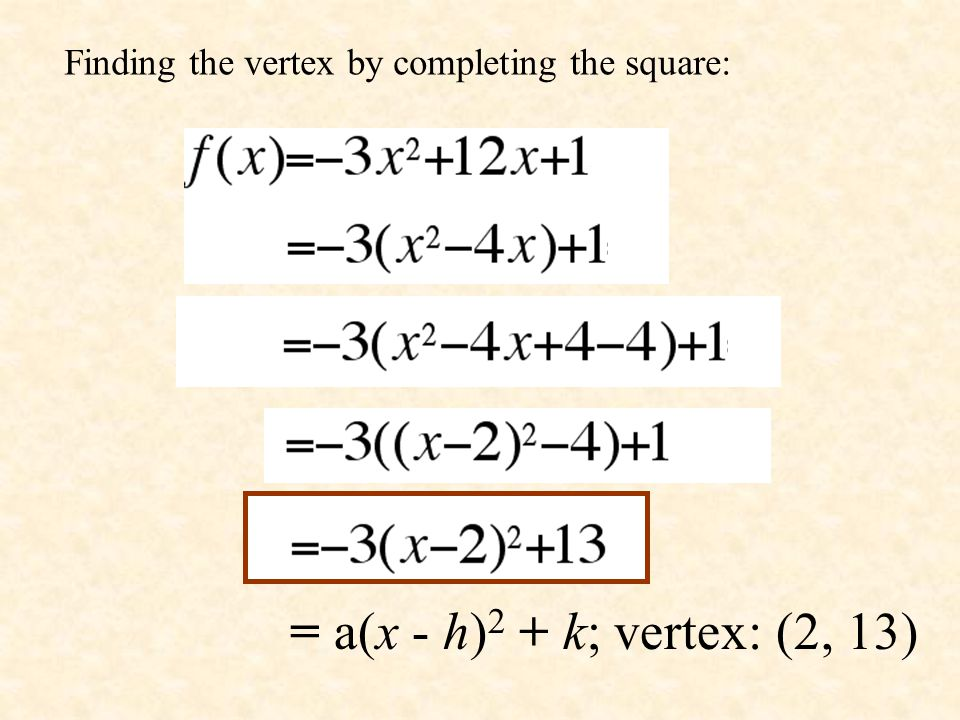 Finding the vertex by completing the square: