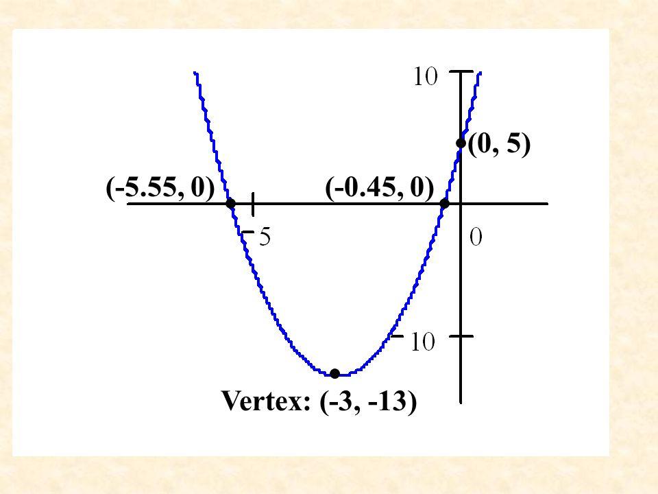 (0, 5) (-5.55, 0) (-0.45, 0) Vertex: (-3, -13)