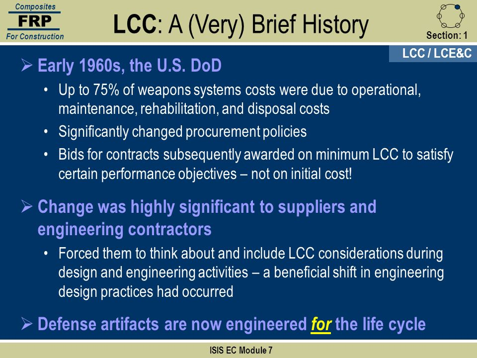 LCC: A (Very) Brief History